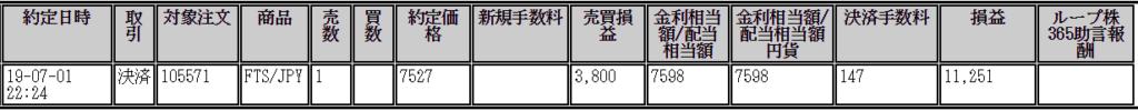ループ株365収支20190701