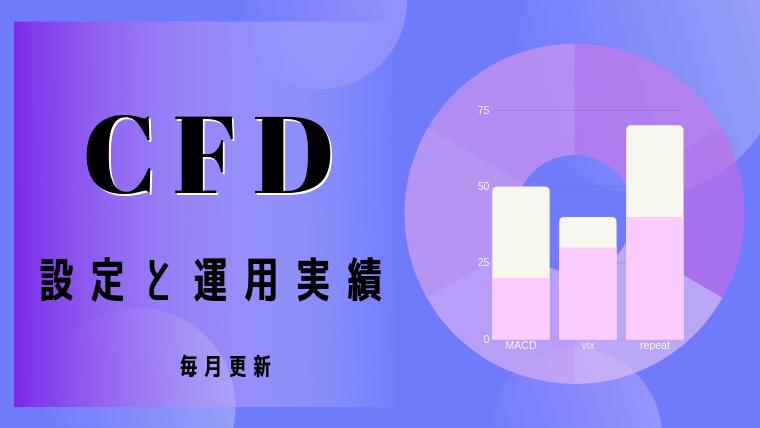 CFD運用設定と運用実績